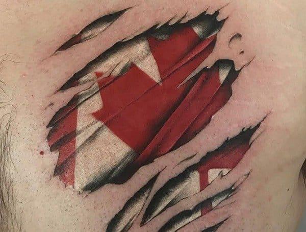 Roztržená / roztrhaná kůže tetování